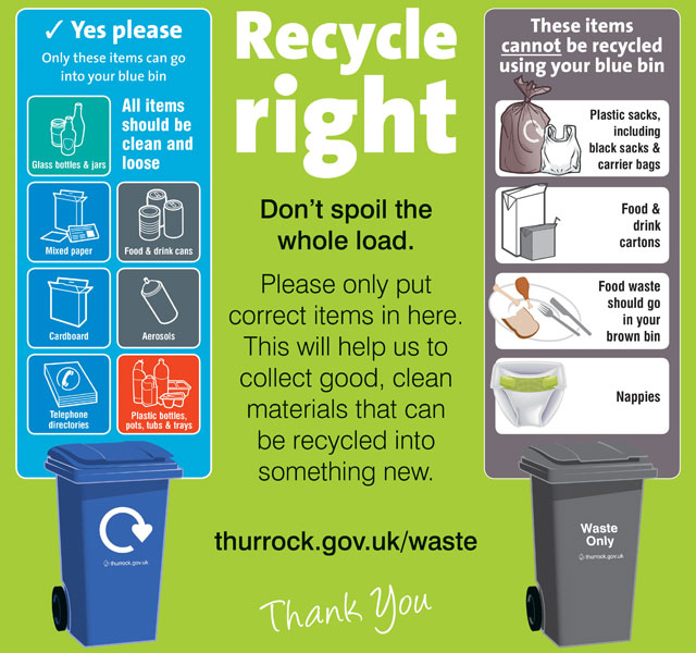 What Goes In Your Bins Household Waste And Recycling